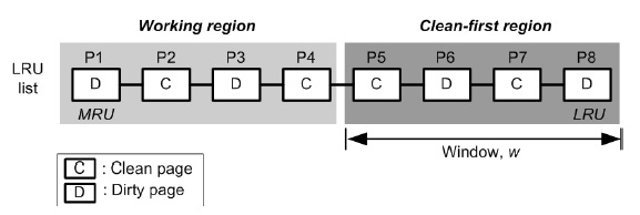 Example of CFLRU algorithm